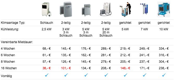 prijstabel-klimakorrekt.de